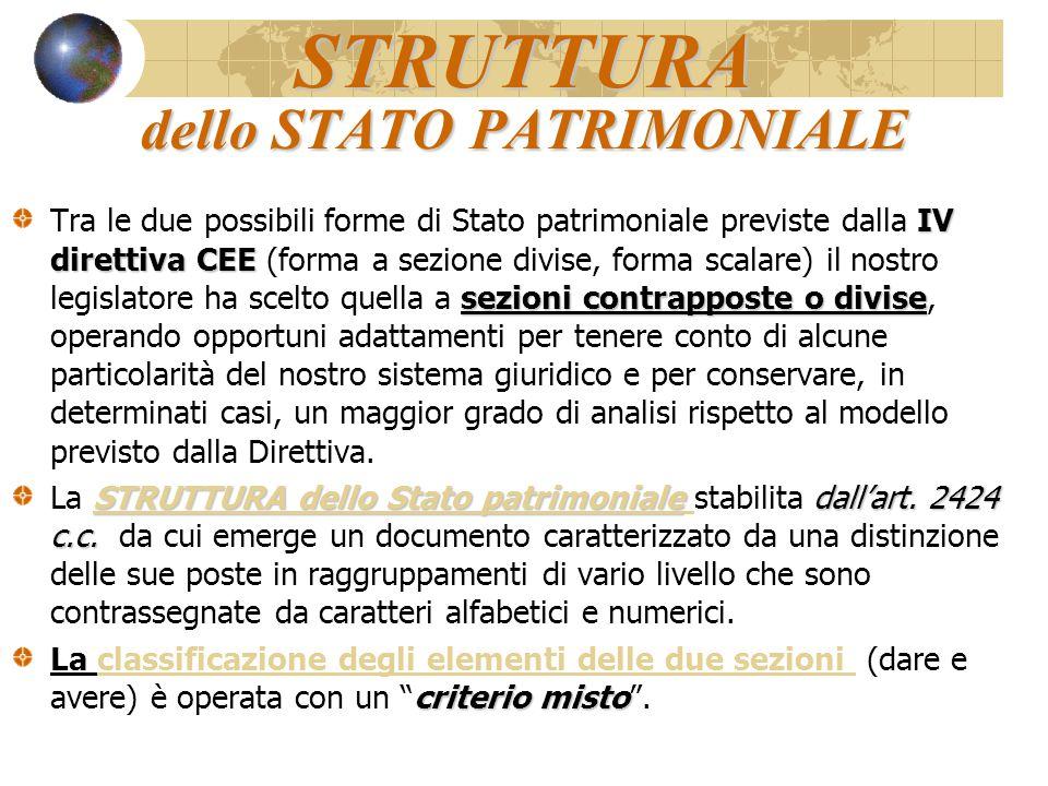 STRUTTURA dello STATO PATRIMONIALE IV direttiva CEE sezioni contrapposte o divise Tra le due possibili forme di Stato patrimoniale previste dalla IV d