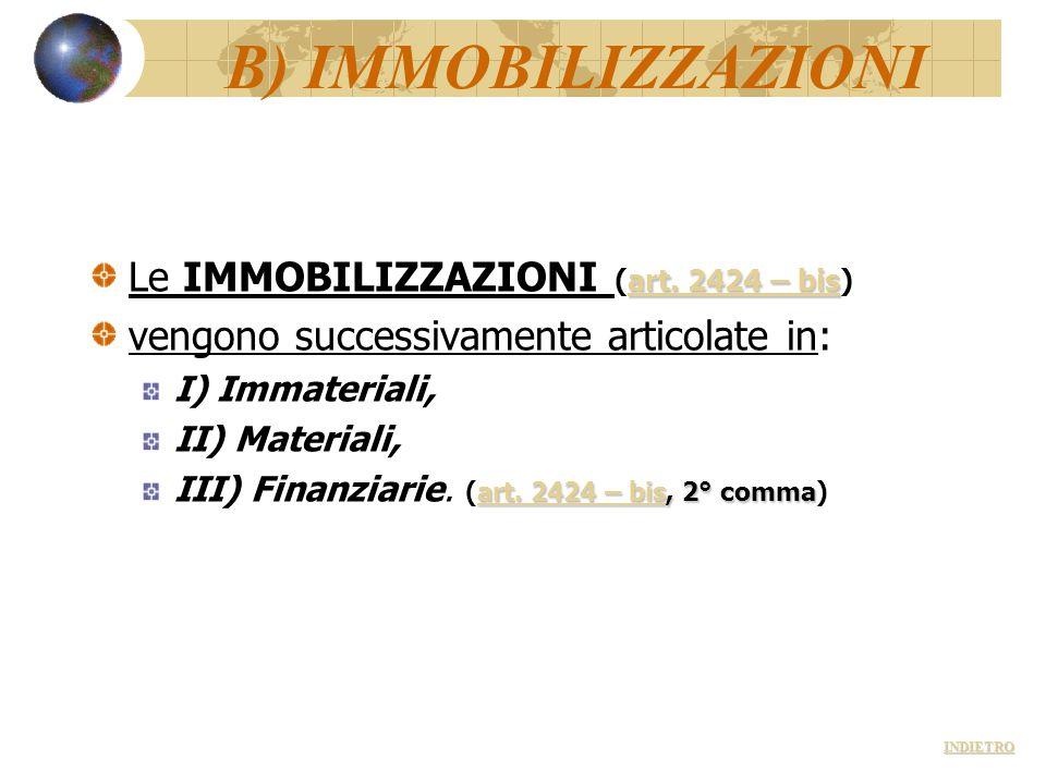 B) IMMOBILIZZAZIONI art. 2424 – bis art. 2424 – bis Le IMMOBILIZZAZIONI (art. 2424 – bis)art. 2424 – bis vengono successivamente articolate in: I) Imm