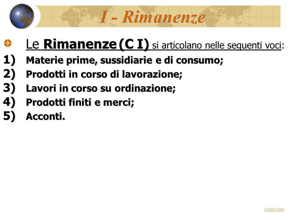 I - Rimanenze Rimanenze (C I) Le Rimanenze (C I) si articolano nelle seguenti voci: 1) Materie prime, sussidiarie e di consumo; 2) Prodotti in corso d