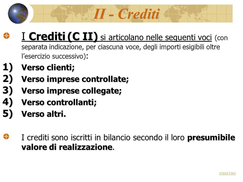 II - Crediti Crediti (C II) I Crediti (C II) si articolano nelle seguenti voci (con separata indicazione, per ciascuna voce, degli importi esigibili o