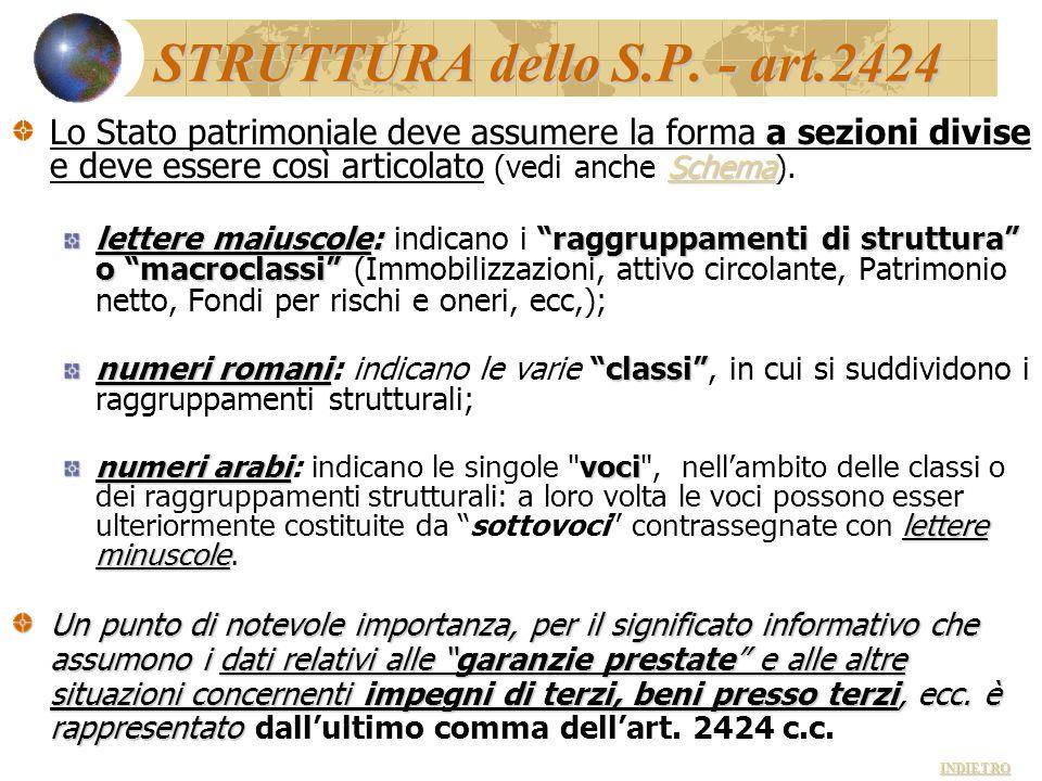 STRUTTURA dello S.P. - art.2424 Schema Lo Stato patrimoniale deve assumere la forma a sezioni divise e deve essere così articolato (vedi anche Schema)
