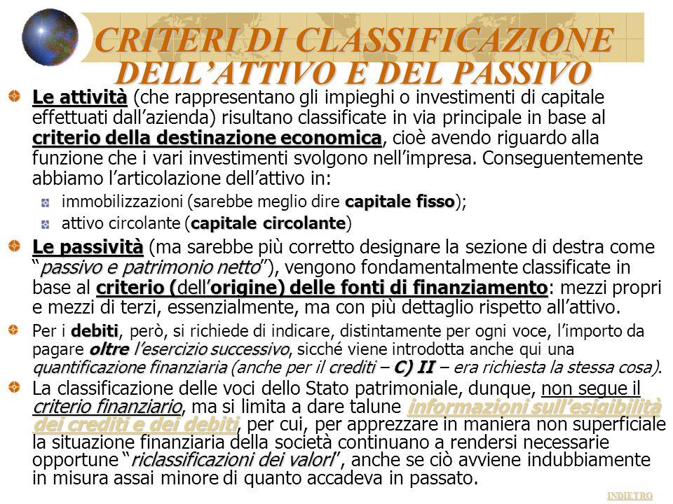 C) Trattamento di Fine Rapporto art.2424 – bisart.
