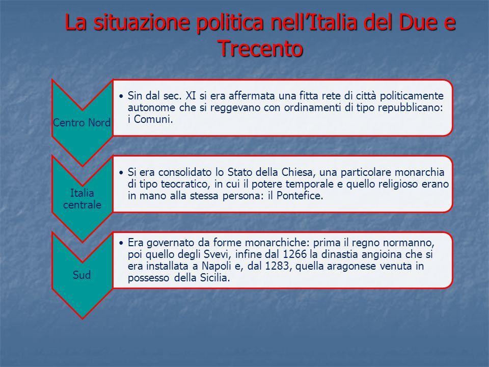 La situazione politica nell'Italia del Due e Trecento Centro Nord Sin dal sec. XI si era affermata una fitta rete di città politicamente autonome che