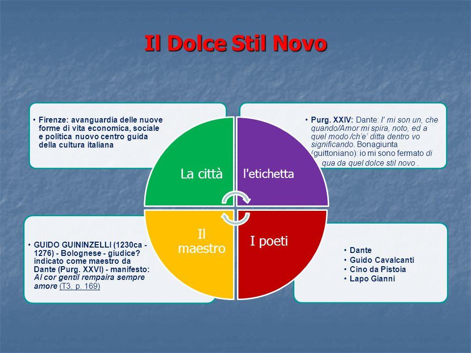 Il Dolce Stil Novo Dante Guido Cavalcanti Cino da Pistoia Lapo Gianni GUIDO GUININZELLI (1230ca - 1276) - Bolognese - giudice? indicato come maestro d