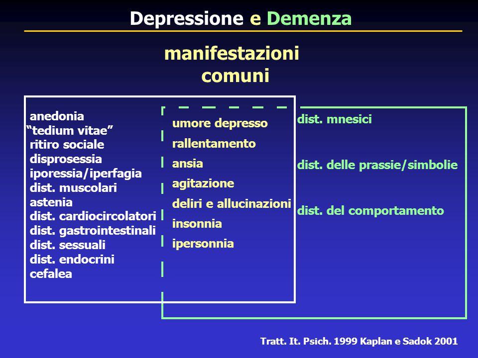 """dist. mnesici dist. delle prassie/simbolie dist. del comportamento Depressione e Demenza anedonia """"tedium vitae"""" ritiro sociale disprosessia iporessia"""