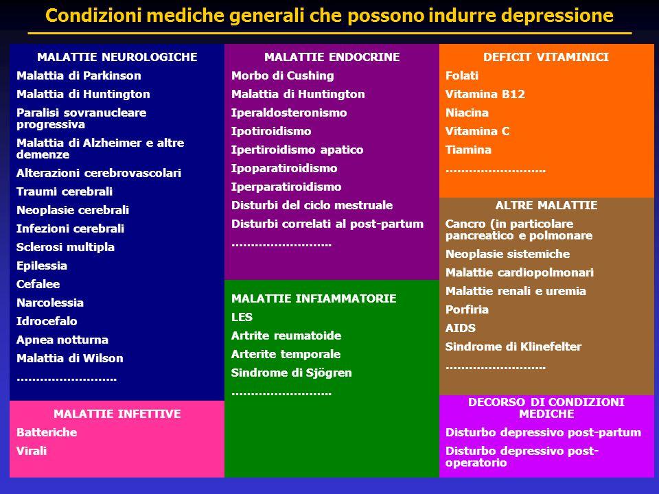MALATTIE NEUROLOGICHE Malattia di Parkinson Malattia di Huntington Paralisi sovranucleare progressiva Malattia di Alzheimer e altre demenze Alterazion