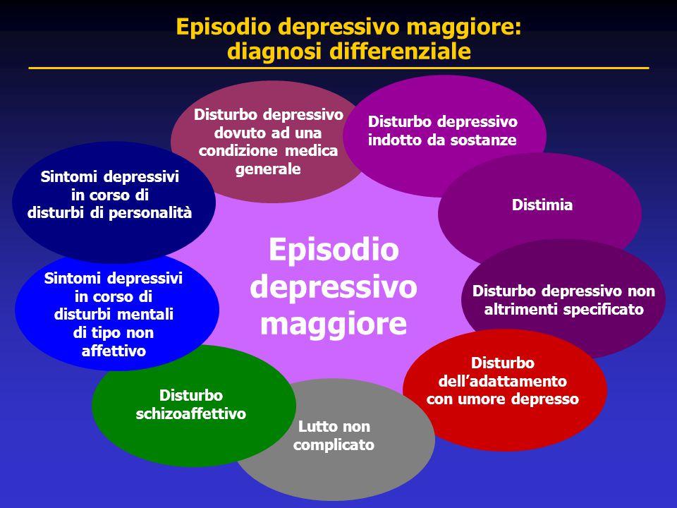 Episodio depressivo maggiore: diagnosi differenziale Disturbo depressivo dovuto ad una condizione medica generale Disturbo depressivo indotto da sosta