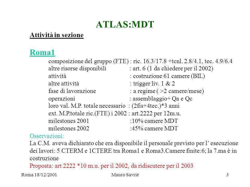 Roma 18/12/2001Mauro Savrié4 ATLAS:MDT Attività in sezione LNF composizione del gruppo (FTE) : ric.