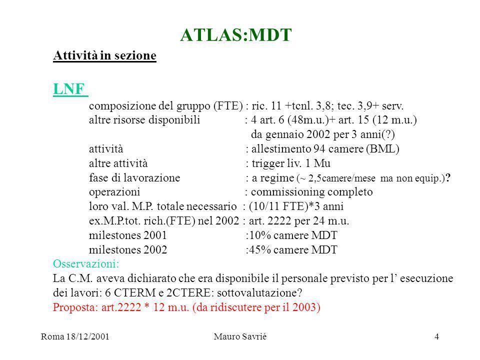 Roma 18/12/2001Mauro Savrié5 ATLAS:MDT Attività in sezione Pavia composizione del gruppo (FTE) : ric.:13.5 + tcnl:0,7; tec.