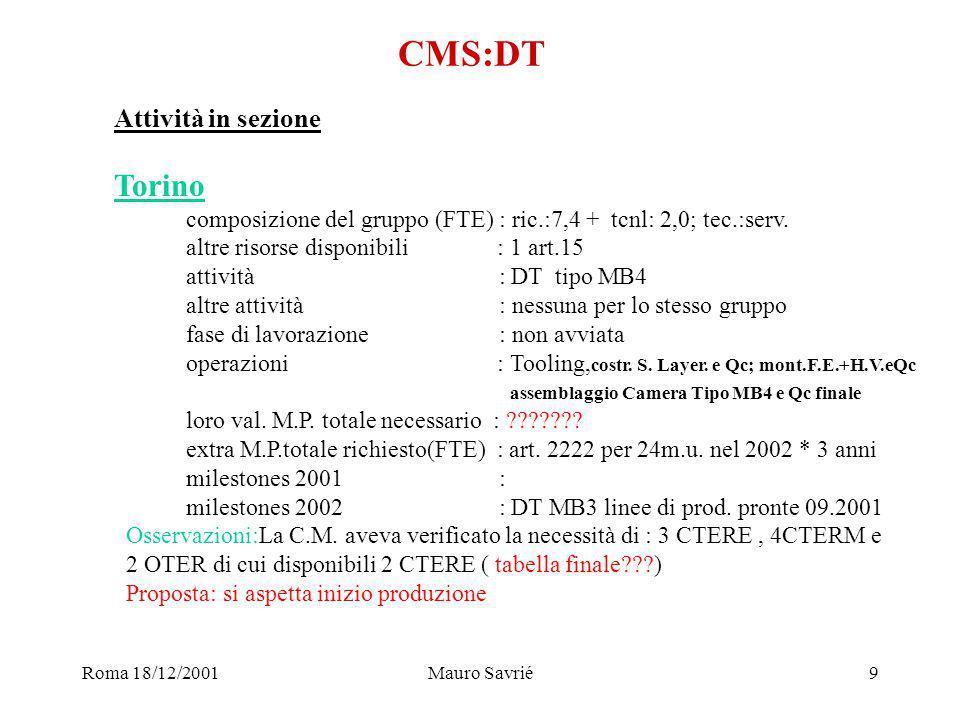 Roma 18/12/2001Mauro Savrié9 CMS:DT Attività in sezione Torino composizione del gruppo (FTE) : ric.:7,4 + tcnl: 2,0; tec.:serv.