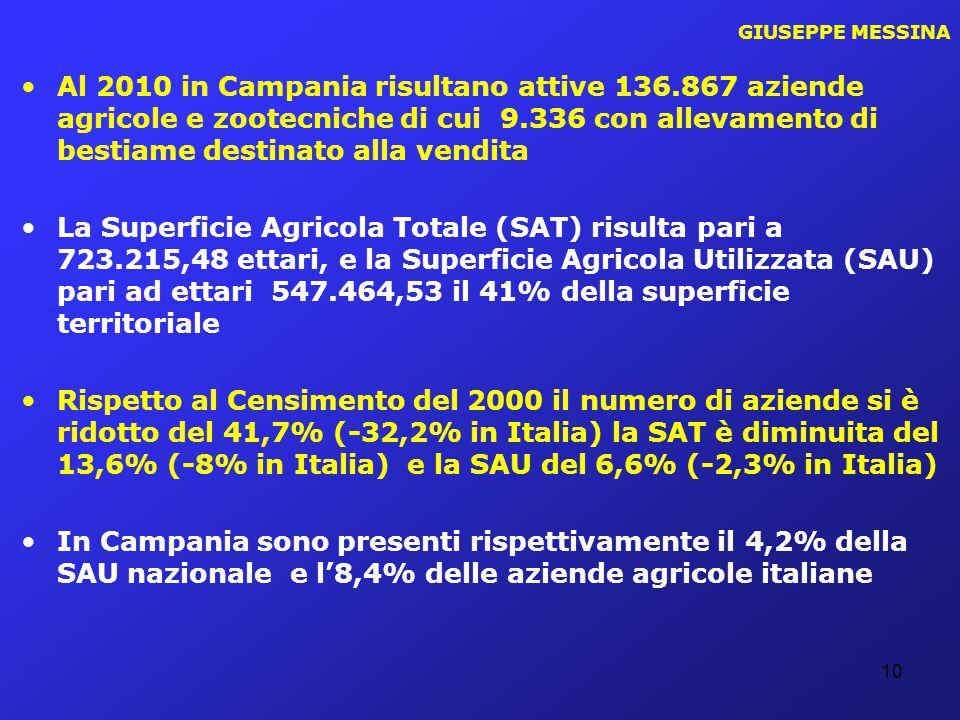 GIUSEPPE MESSINA Al 2010 in Campania risultano attive 136.867 aziende agricole e zootecniche di cui 9.336 con allevamento di bestiame destinato alla v