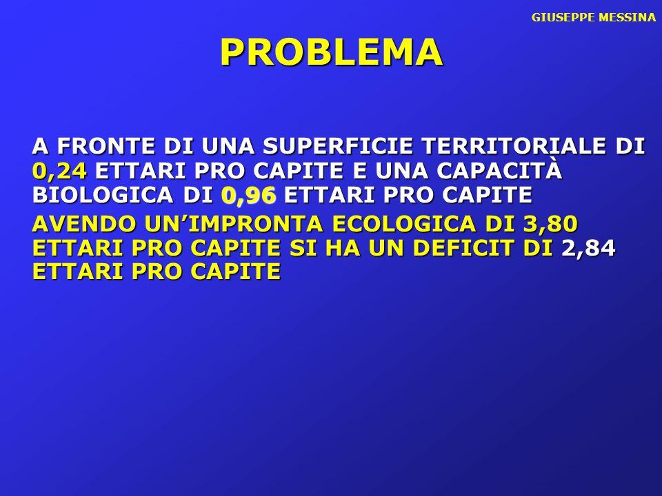 GIUSEPPE MESSINAPROBLEMA A FRONTE DI UNA SUPERFICIE TERRITORIALE DI 0,24 ETTARI PRO CAPITE E UNA CAPACITÀ BIOLOGICA DI 0,96 ETTARI PRO CAPITE A FRONTE