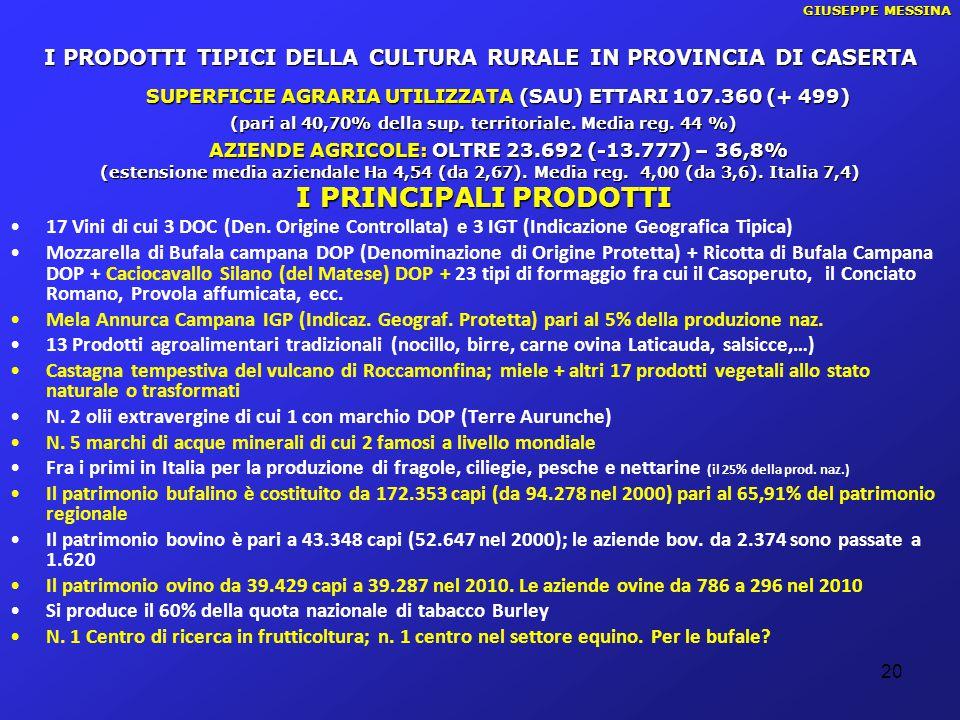 20 GIUSEPPE MESSINA I PRODOTTI TIPICI DELLA CULTURA RURALE IN PROVINCIA DI CASERTA SUPERFICIE AGRARIA UTILIZZATA (SAU) ETTARI 107.360 (+ 499) (pari al