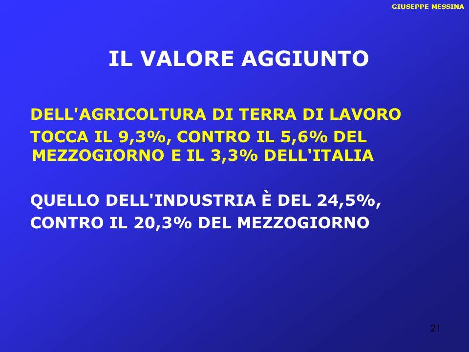 GIUSEPPE MESSINA IL VALORE AGGIUNTO DELL'AGRICOLTURA DI TERRA DI LAVORO TOCCA IL 9,3%, CONTRO IL 5,6% DEL MEZZOGIORNO E IL 3,3% DELL'ITALIA QUELLO DEL