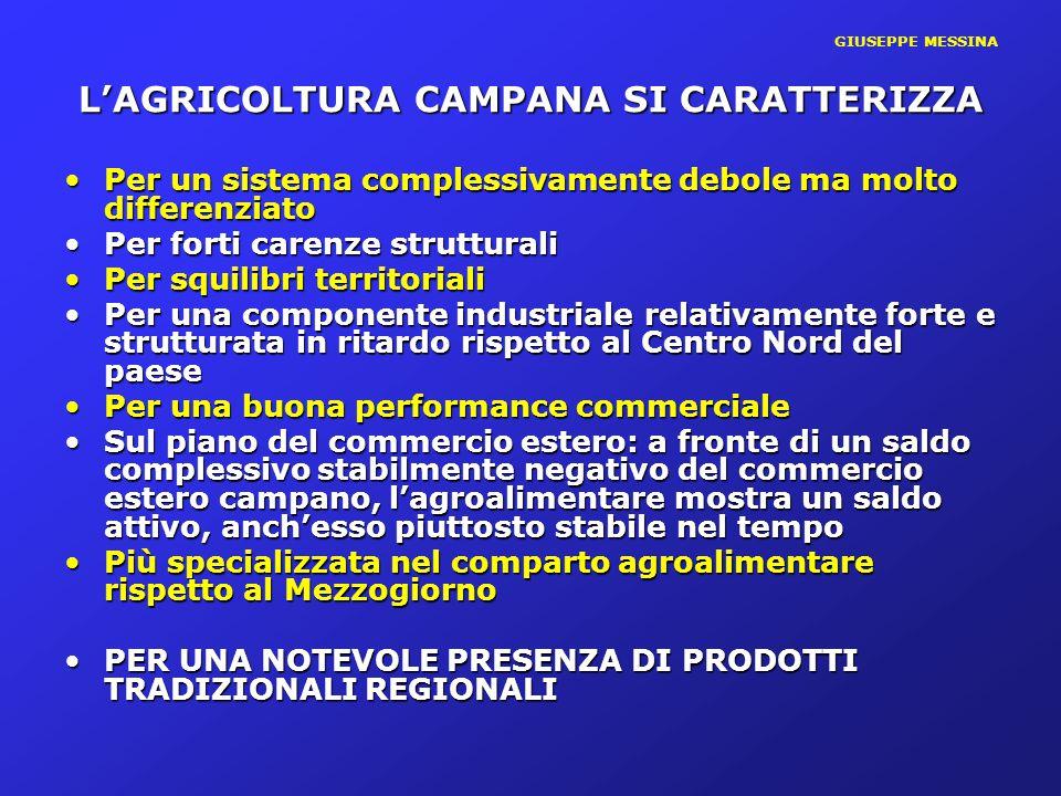 GIUSEPPE MESSINA IN CAMPANIA VI SONO (Fonte: Regione Campania) 273 PRODOTTI AGROALIMENTARI TRADIZIONALI 273 PRODOTTI AGROALIMENTARI TRADIZIONALI (CIRCA L'6,75% RISPETTO ALL'ITALIA) DI CUI 54 CERTIFICATI CE (vini compresi) DI CUI 54 CERTIFICATI CE (vini compresi) 25 PRODOTTI CERTIFICATI25 PRODOTTI CERTIFICATI DOP 13 IGP 9 STG 2 DOP 13 IGP 9 STG 2 1 RICHIESTA ANCORA IN FASE ISTRUTTORIA1 RICHIESTA ANCORA IN FASE ISTRUTTORIA 29 VINI DOCG 4DOCG 4 DOC 15DOC 15 IGT 10IGT 10