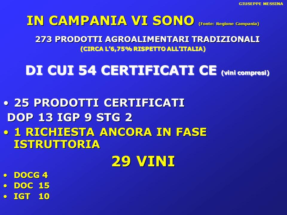 GIUSEPPE MESSINA IN CAMPANIA VI SONO (Fonte: Regione Campania) 273 PRODOTTI AGROALIMENTARI TRADIZIONALI 273 PRODOTTI AGROALIMENTARI TRADIZIONALI (CIRC