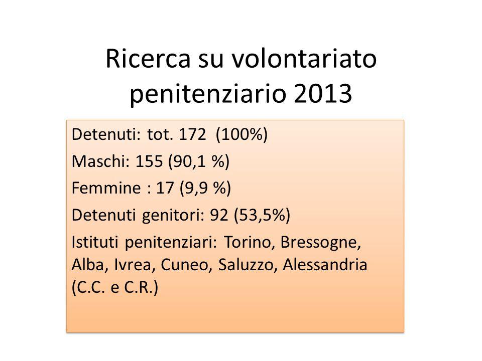Ricerca su volontariato penitenziario 2013 Detenuti: tot.