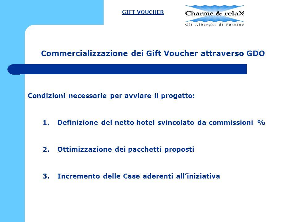 Commercializzazione dei Gift Voucher attraverso GDO GIFT VOUCHER Condizioni necessarie per avviare il progetto: 1.Definizione del netto hotel svincola