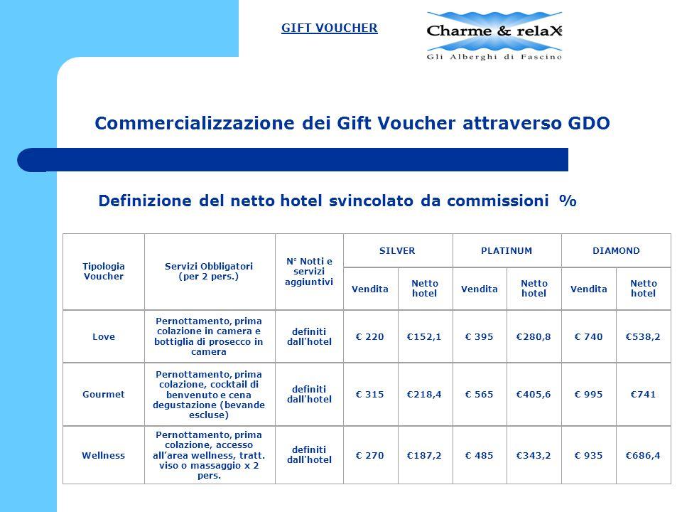 Commercializzazione dei Gift Voucher attraverso GDO GIFT VOUCHER Definizione del netto hotel svincolato da commissioni % Tipologia Voucher Servizi Obb