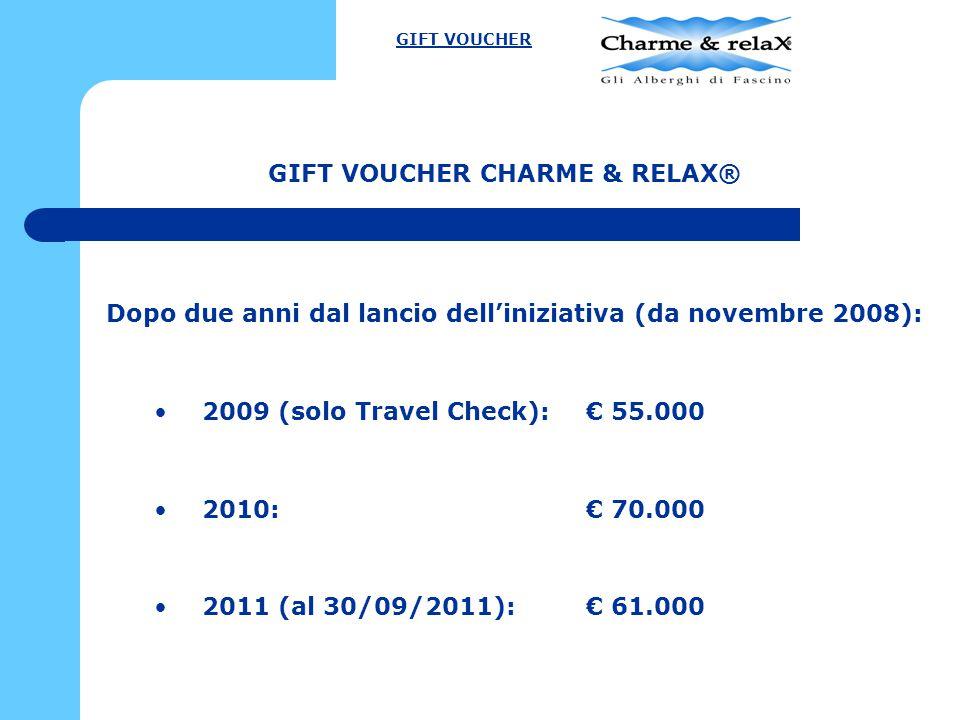 GIFT VOUCHER CHARME & RELAX® Dopo due anni dal lancio dell'iniziativa (da novembre 2008): 2009 (solo Travel Check): € 55.000 2010:€ 70.000 2011 (al 30