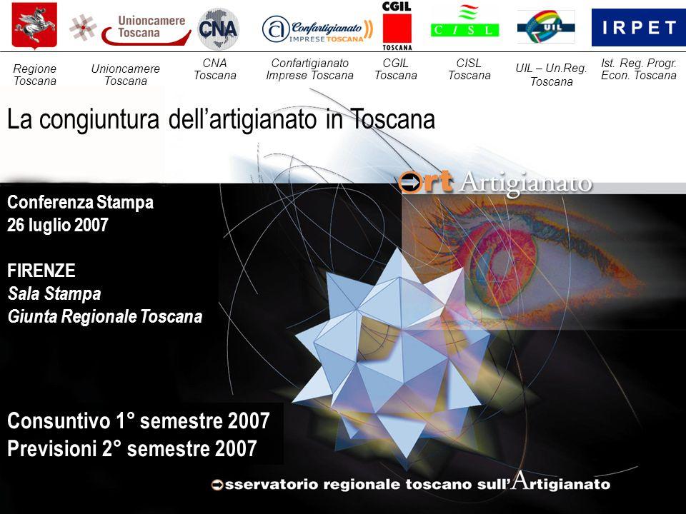 La congiuntura dell'artigianato in Toscana Consuntivo 1° semestre 2007 Previsioni 2° semestre 2007 Unioncamere Toscana CNA Toscana Confartigianato Imprese Toscana Regione Toscana CGIL Toscana CISL Toscana UIL – Un.Reg.
