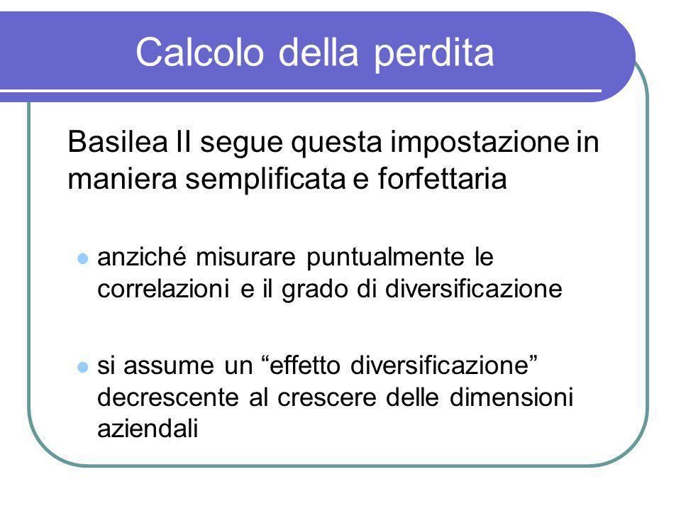 Calcolo della perdita Basilea II segue questa impostazione in maniera semplificata e forfettaria anziché misurare puntualmente le correlazioni e il gr
