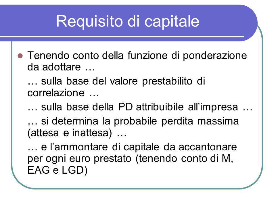 Requisito di capitale Tenendo conto della funzione di ponderazione da adottare … … sulla base del valore prestabilito di correlazione … … sulla base d