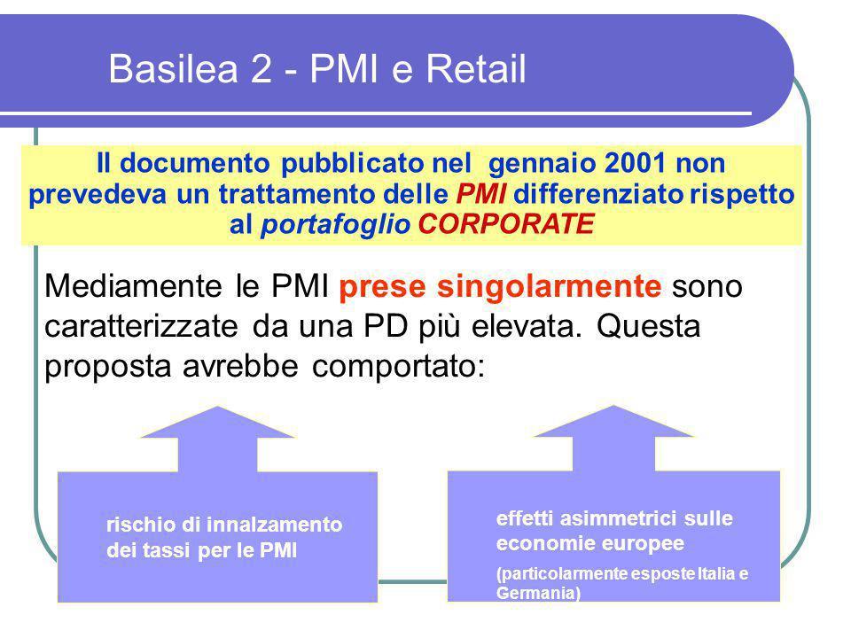 Il documento pubblicato nel gennaio 2001 non prevedeva un trattamento delle PMI differenziato rispetto al portafoglio CORPORATE Mediamente le PMI pres