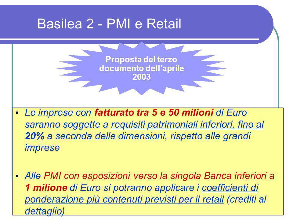  Le imprese con fatturato tra 5 e 50 milioni di Euro saranno soggette a requisiti patrimoniali inferiori, fino al 20% a seconda delle dimensioni, ris