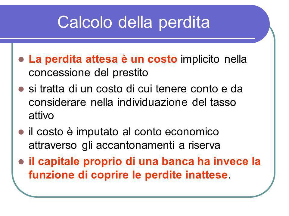 Calcolo della perdita La perdita attesa è un costo implicito nella concessione del prestito si tratta di un costo di cui tenere conto e da considerare