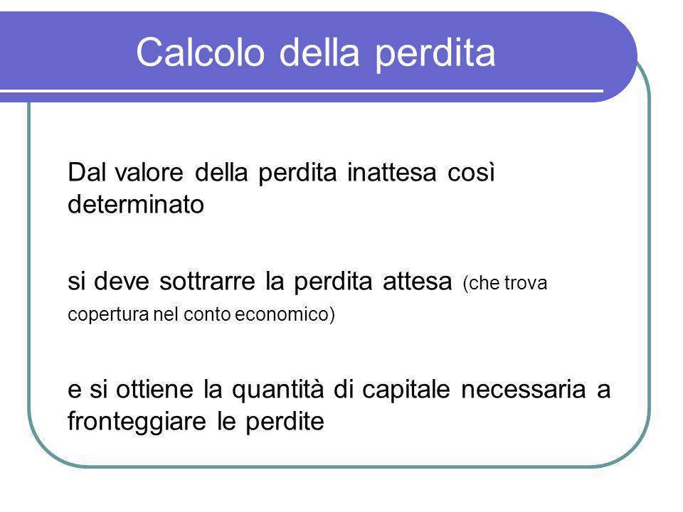 Calcolo della perdita Dal valore della perdita inattesa così determinato si deve sottrarre la perdita attesa (che trova copertura nel conto economico)