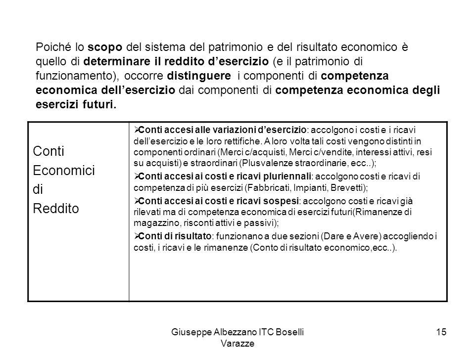 Giuseppe Albezzano ITC Boselli Varazze 15 Poiché lo scopo del sistema del patrimonio e del risultato economico è quello di determinare il reddito d'es