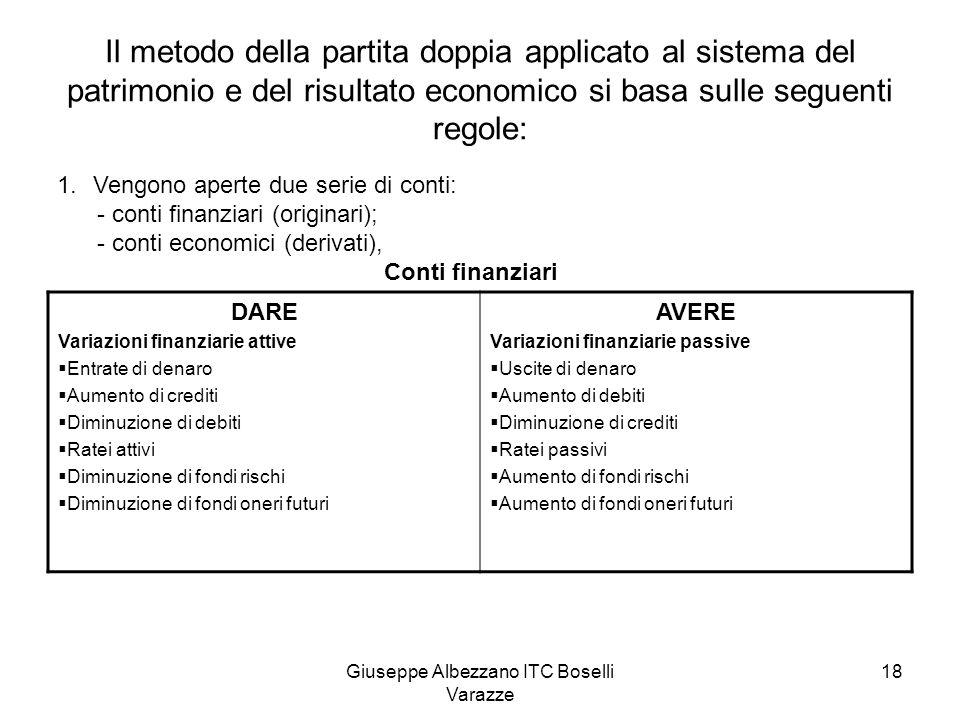 Giuseppe Albezzano ITC Boselli Varazze 18 Il metodo della partita doppia applicato al sistema del patrimonio e del risultato economico si basa sulle s