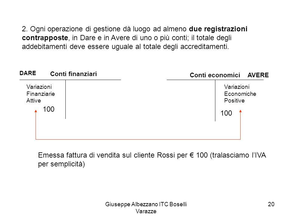 Giuseppe Albezzano ITC Boselli Varazze 20 2. Ogni operazione di gestione dà luogo ad almeno due registrazioni contrapposte, in Dare e in Avere di uno