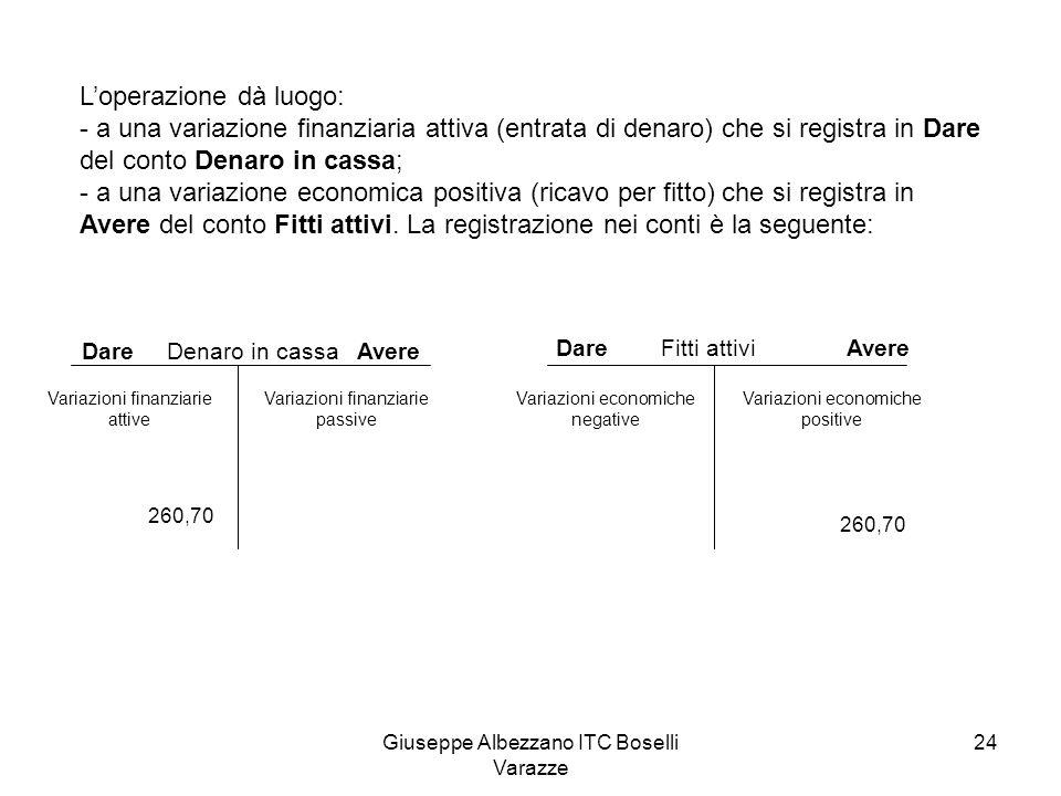 Giuseppe Albezzano ITC Boselli Varazze 24 L'operazione dà luogo: - a una variazione finanziaria attiva (entrata di denaro) che si registra in Dare del