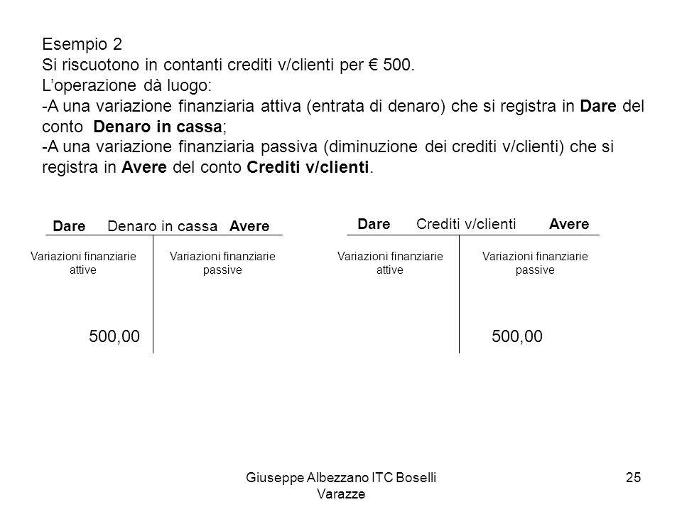 Giuseppe Albezzano ITC Boselli Varazze 25 Esempio 2 Si riscuotono in contanti crediti v/clienti per € 500. L'operazione dà luogo: -A una variazione fi