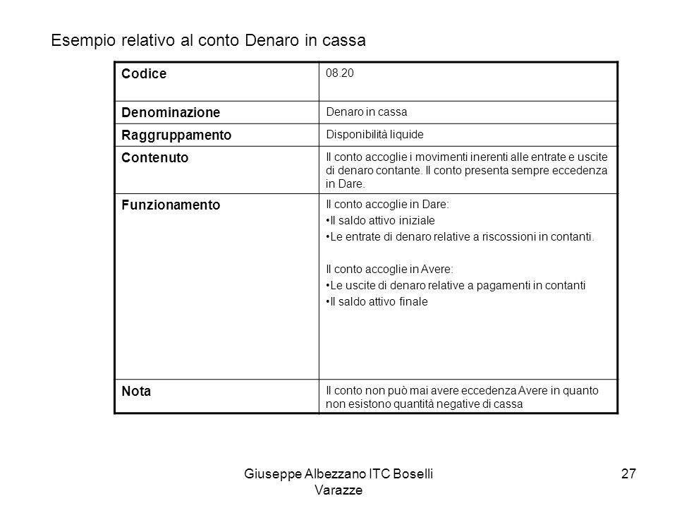 Giuseppe Albezzano ITC Boselli Varazze 27 Esempio relativo al conto Denaro in cassa Codice 08.20 Denominazione Denaro in cassa Raggruppamento Disponib