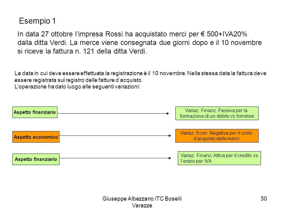 Giuseppe Albezzano ITC Boselli Varazze 30 Esempio 1 In data 27 ottobre l'impresa Rossi ha acquistato merci per € 500+IVA20% dalla ditta Verdi. La merc