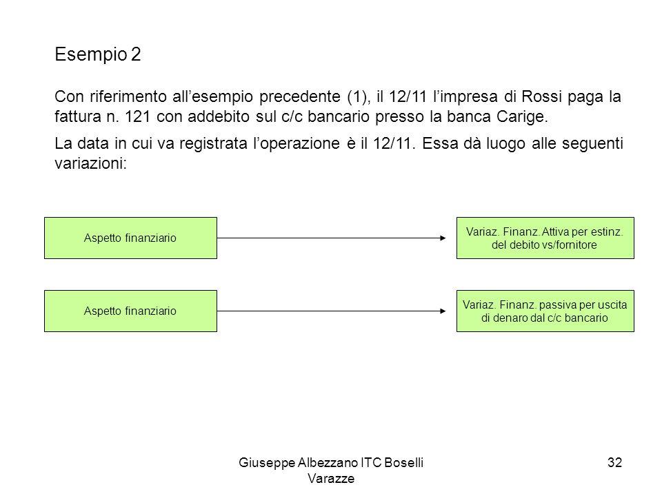 Giuseppe Albezzano ITC Boselli Varazze 32 Esempio 2 Con riferimento all'esempio precedente (1), il 12/11 l'impresa di Rossi paga la fattura n. 121 con