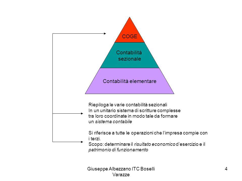 Giuseppe Albezzano ITC Boselli Varazze 4 COGE Contabilità sezionale Contabilità elementare Riepiloga le varie contabilità sezionali In un unitario sis