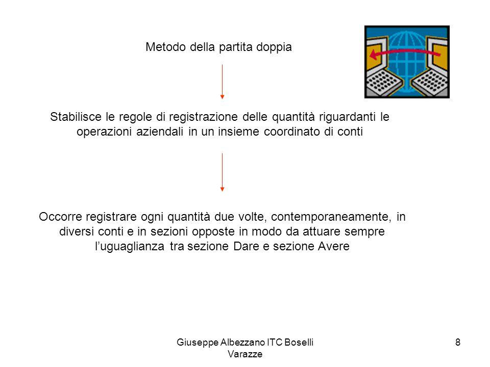 Giuseppe Albezzano ITC Boselli Varazze 8 Metodo della partita doppia Stabilisce le regole di registrazione delle quantità riguardanti le operazioni az