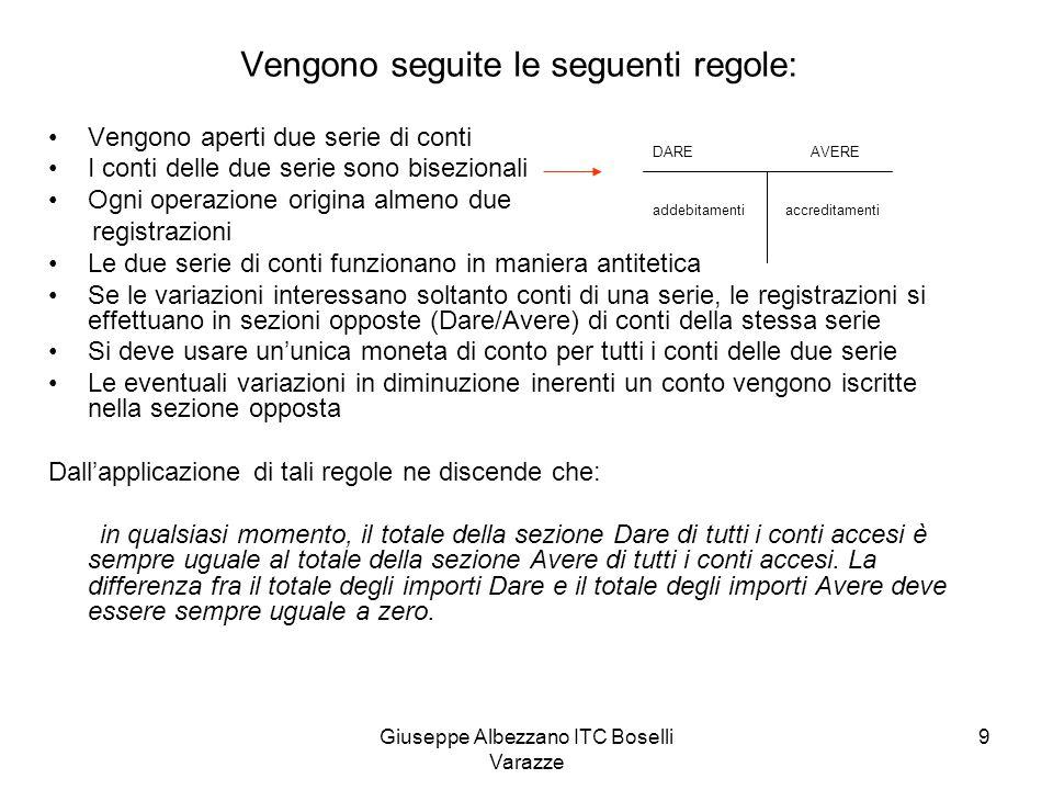 Giuseppe Albezzano ITC Boselli Varazze 9 Vengono seguite le seguenti regole: Vengono aperti due serie di conti I conti delle due serie sono bisezional