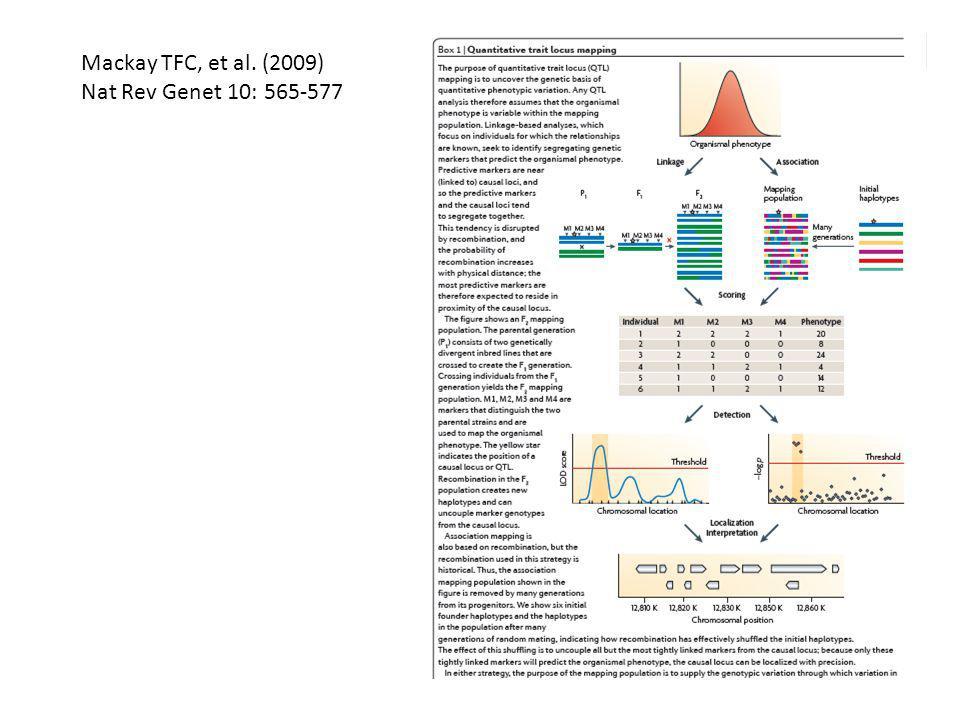 Plomin R, et al. (2009) Nat Rev Genet 10: 872-878