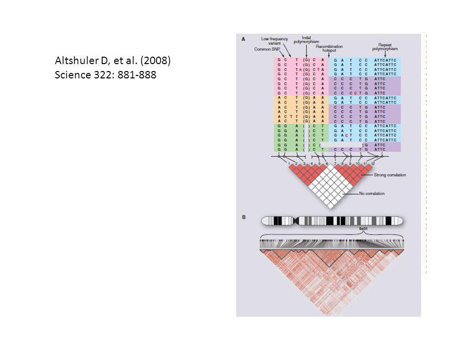 Altshuler D, et al. (2008) Science 322: 881-888