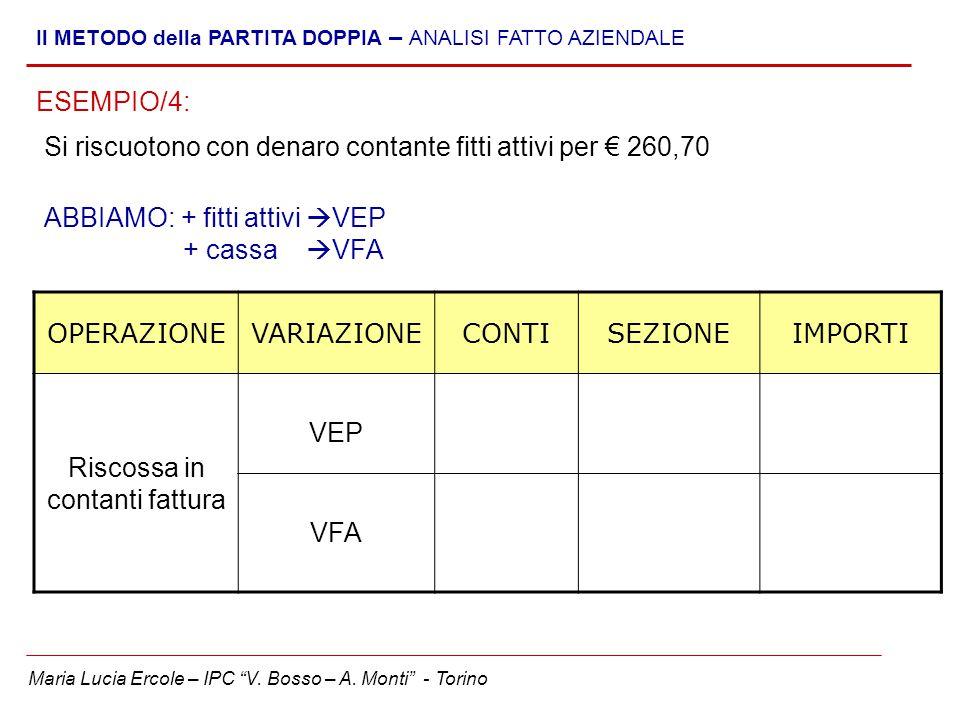 """Maria Lucia Ercole – IPC """"V. Bosso – A. Monti"""" - Torino Il METODO della PARTITA DOPPIA – ANALISI FATTO AZIENDALE Si riscuotono con denaro contante fit"""