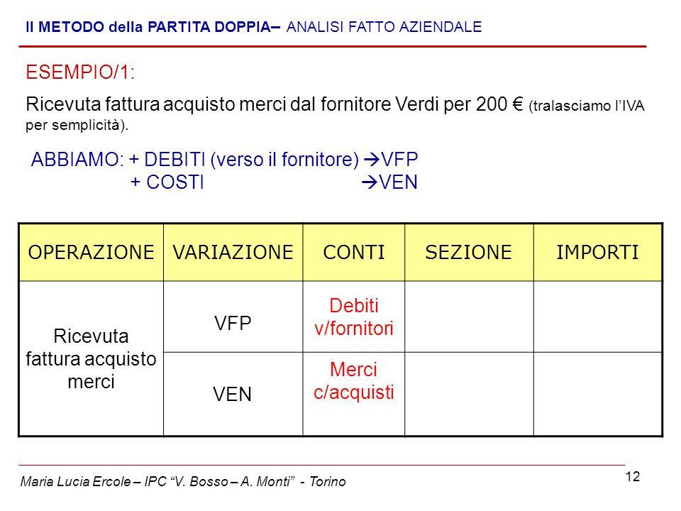 """12 Maria Lucia Ercole – IPC """"V. Bosso – A. Monti"""" - Torino Il METODO della PARTITA DOPPIA – ANALISI FATTO AZIENDALE Ricevuta fattura acquisto merci da"""