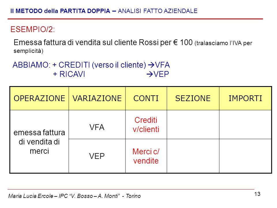 """13 Maria Lucia Ercole – IPC """"V. Bosso – A. Monti"""" - Torino Il METODO della PARTITA DOPPIA – ANALISI FATTO AZIENDALE Emessa fattura di vendita sul clie"""