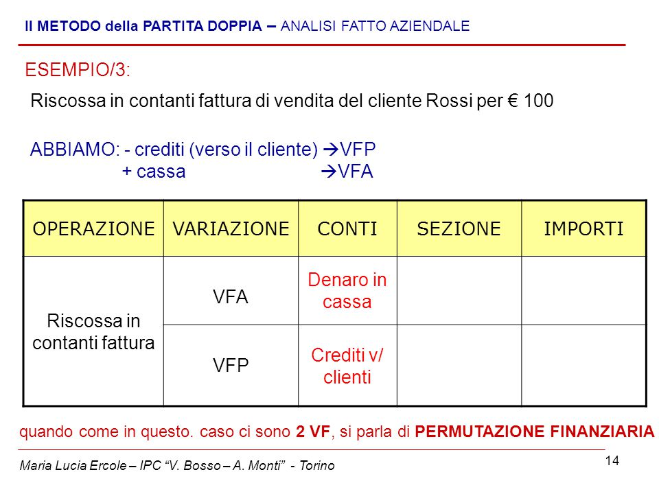 """14 Maria Lucia Ercole – IPC """"V. Bosso – A. Monti"""" - Torino Il METODO della PARTITA DOPPIA – ANALISI FATTO AZIENDALE Riscossa in contanti fattura di ve"""