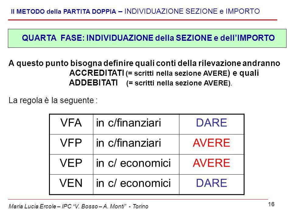 """16 Maria Lucia Ercole – IPC """"V. Bosso – A. Monti"""" - Torino Il METODO della PARTITA DOPPIA – INDIVIDUAZIONE SEZIONE e IMPORTO A questo punto bisogna de"""