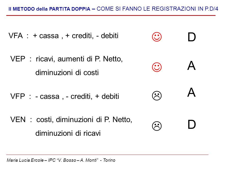 """Maria Lucia Ercole – IPC """"V. Bosso – A. Monti"""" - Torino Il METODO della PARTITA DOPPIA – COME SI FANNO LE REGISTRAZIONI IN P.D/4 VFA : + cassa, + cred"""